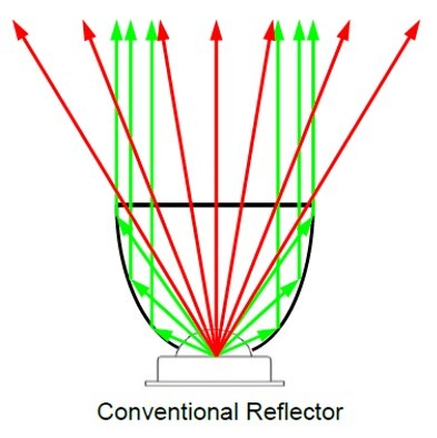 Conventional Reflector