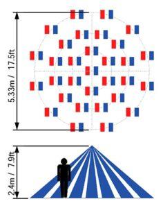 FF31 Diagram