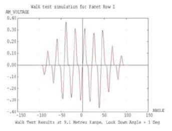 Walk Test Simulation