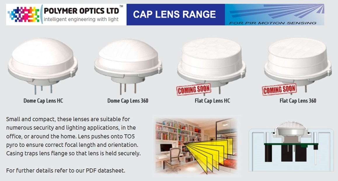 Cap Lens range