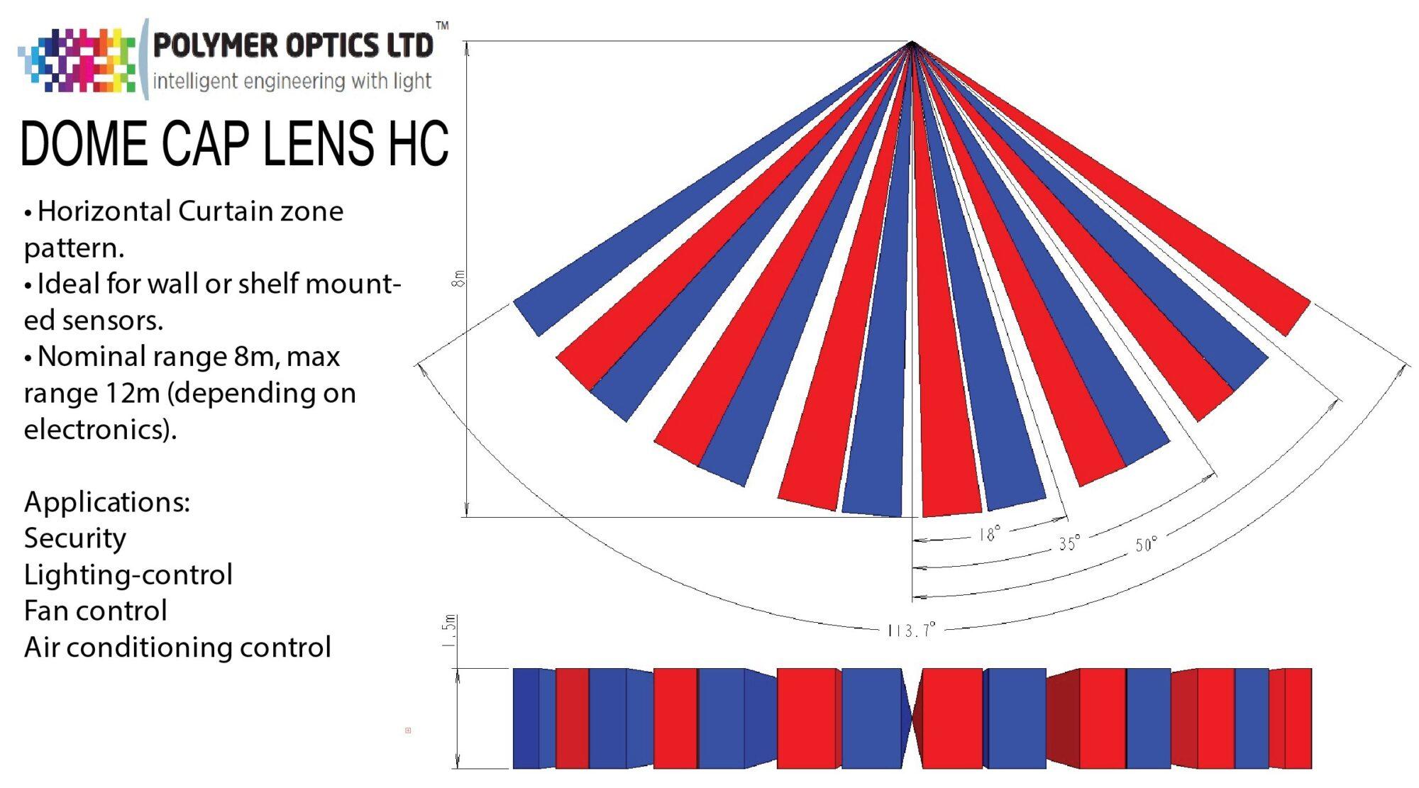 Zone Map Cap Lens HC - PIR Cap Lens